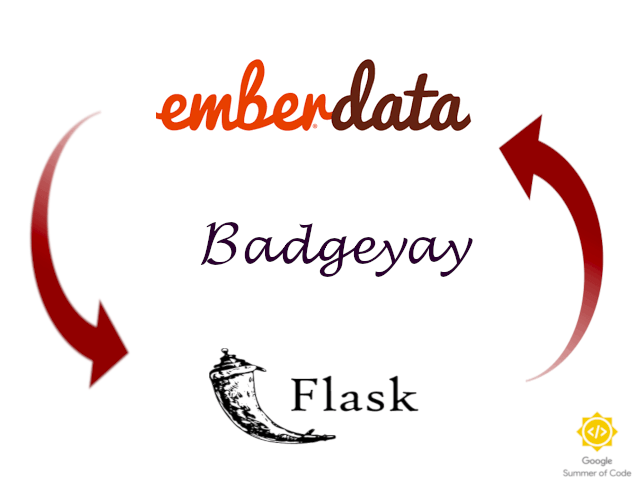 Ember Data Integration In Badgeyay Frontend