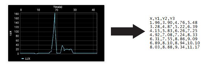 Saving Sensor Data in CSV format