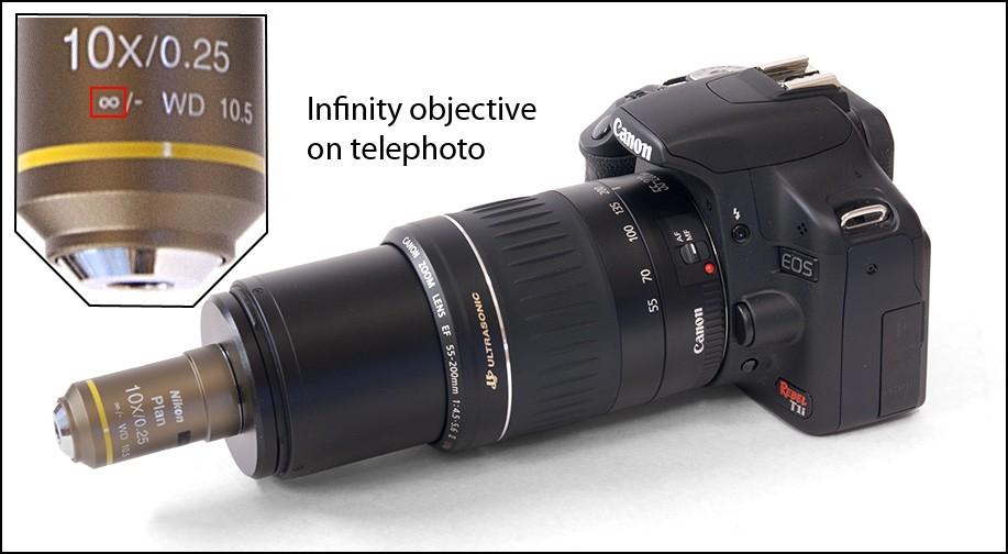 Makro Mikroskop Lensleri