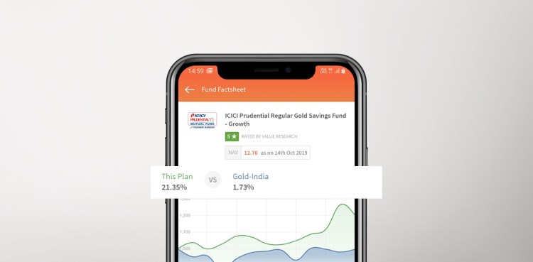 Mutual Funds by Freecharge