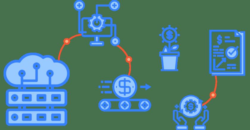 Procurement Process Automation