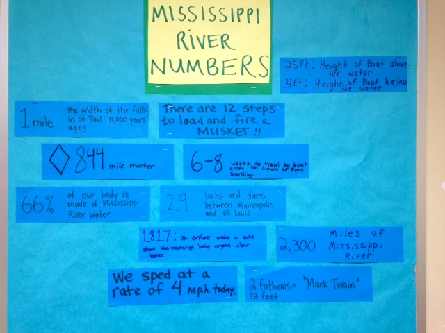 river numbers board