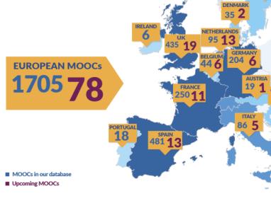European MOOCs scoreboard