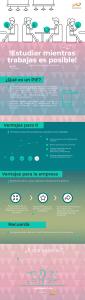 infografía ¡Estudiar mientras trabajas es posible!