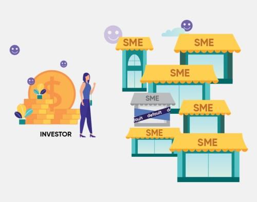 diversify investment portfolio