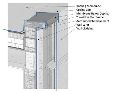 Water Control parapet continuity example Image adapted from: Illustrated Guide -  Achieving Airtight Buildings, BC Housing