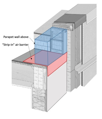 """Air barrier """"strip-in"""" example with platform framed parapet Image adapted from: Illustrated Guide - Achieving Airtight Buildings, BC Housing"""