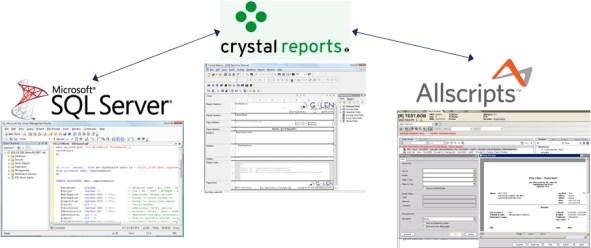 AEEHR Custom Reporting