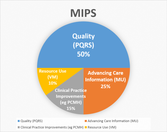 MIPS3