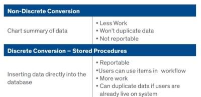 Migrating EHR Problem History Data (Non-Discrete vs Discrete)