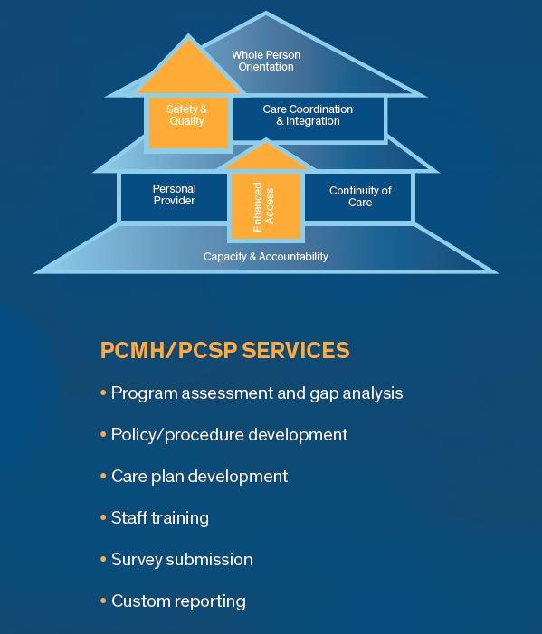 PCMH Playbook