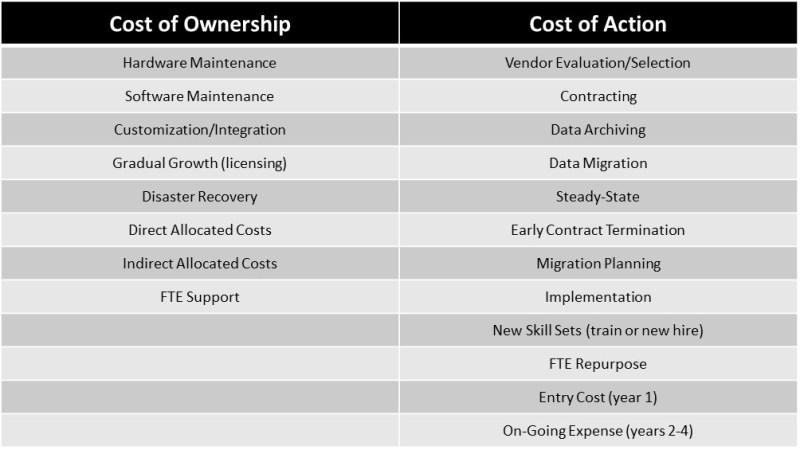 healthcare-it-technical-debt-ehr-optimization