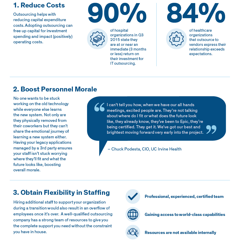 Legacy Support Infographic 1-3