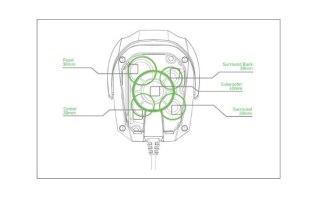 Casque gamer Razer Tiamat 7.1 - 5 hauts parleurs par oreille