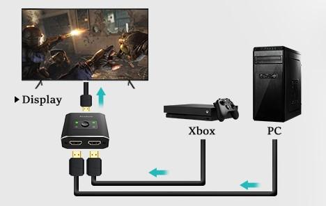 Switch hdmi 4k Techole - 2 sources HDMI vers 1 cible