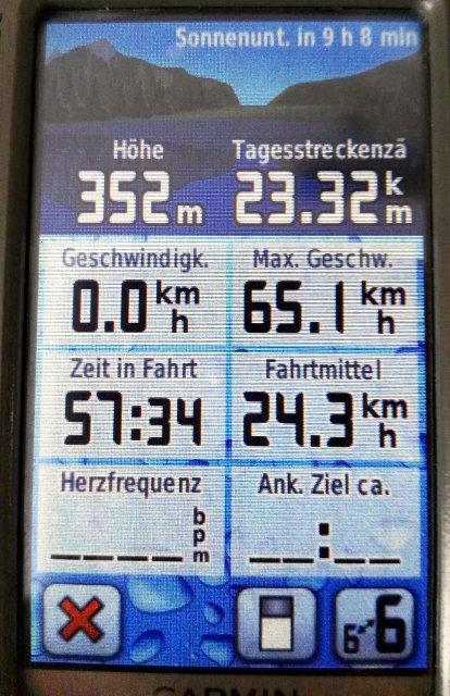 GPS Daten der heutigen Runde
