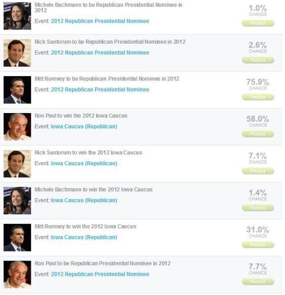 GOP_odds-12-29-2011