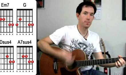 Wonderwall by Oasis – Acoustic Guitar Lesson – How to Play Strumming Chord Songs