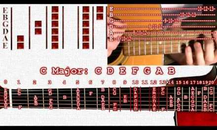 The Major Scale and the 7 Modes Guitar Lesson Part 1/2 – The Major Scale