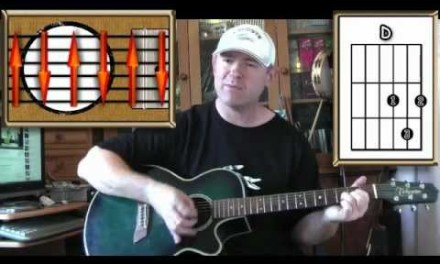 Stuck In The Middle With You – Stealers Wheel – Acoustic Guitar Lesson