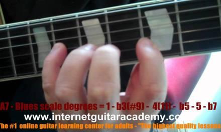 Blues Scale Guitar Lesson with Stefan Joubert