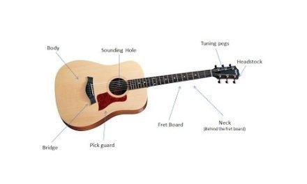 Easy Blues (Am) Guitar Lesson! Guitar A-Z (ep.7)