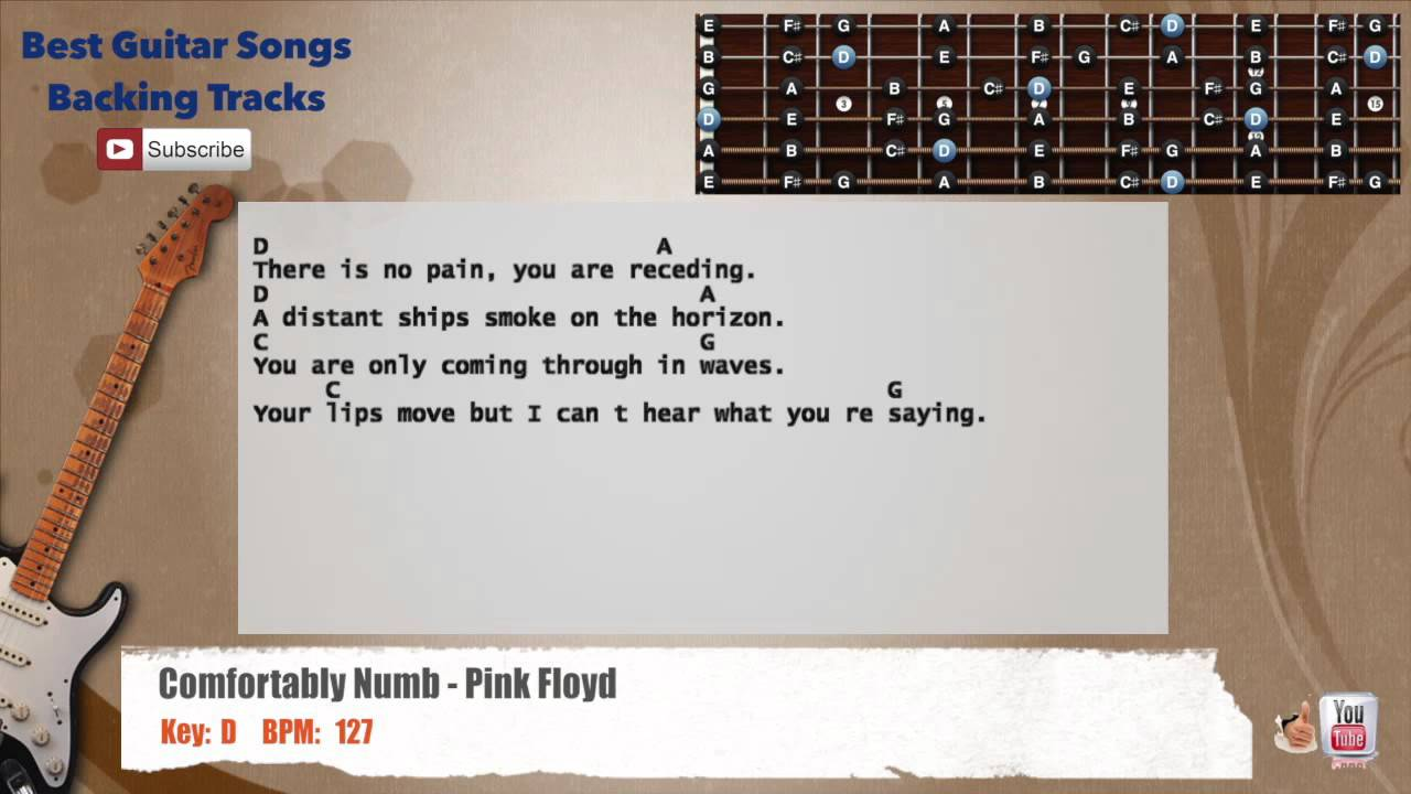 Comfortably Numb Pink Floyd Guitar Backing Track With Vocal