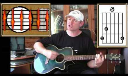 Wots…Uh The Deal – Pink Floyd – Acoustic Guitar Lesson (easy-ish)