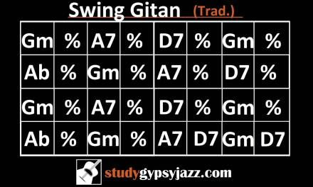 Gypsy Jazz Backing Track / Play Along – Swing Gitan