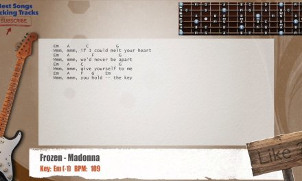 Frozen – Madonna Guitar Backing Track with chords and lyrics
