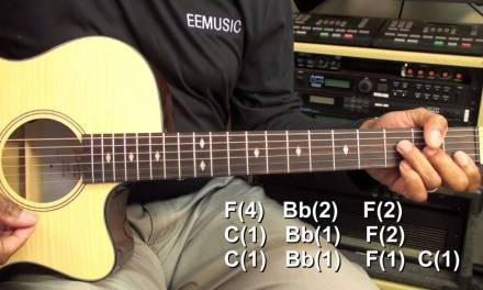 EASY Redfoo JUICY WIGGLE Acoustic How To Play Guitar Lesson Tutorial EricBlackmonMusicHD LMFAO