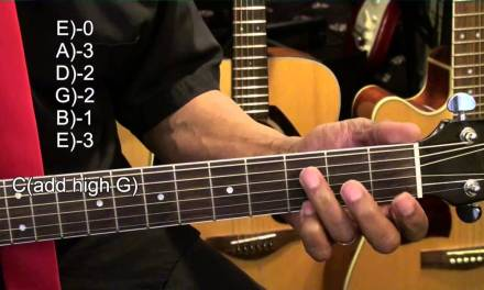 Guitar Chord Form Tutorial TABS #251 Lesson Acoustic Chords In The Style Of Kelly Clarkson