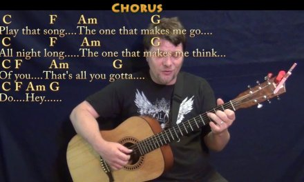 Play That Song (Train) Fingerstyle Guitar Cover Lesson in C with Chords/Lyrics