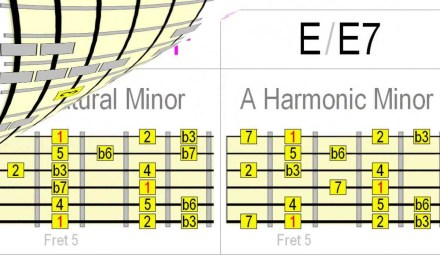 When to Play Harmonic Minor – 5 Approaches
