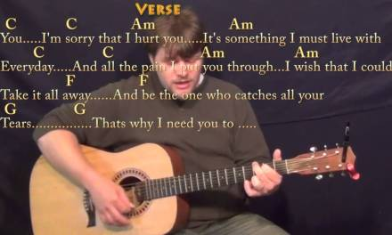 The Reason (Hoobastank) Strum Guitar Cover Lesson in C with Chords/Lyrics