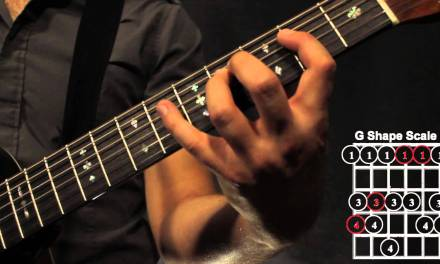 Major Scale | CAGED Overview 7/10
