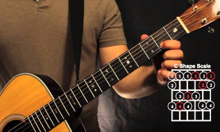 Major Scale Interval | 4ths