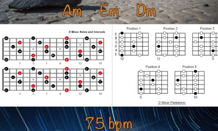 Am Backing Track, How to Improvise Over Chord Changes
