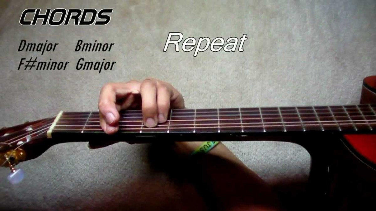 How To Play Torete Moonstar88 Guitar Tutorial Chords And