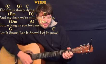 Let It Snow! – Strum Guitar Cover Lesson in C with Chords/Lyrics