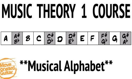 Music Theory 1 Guitar Course – Musical Alphabet – Lesson 1
