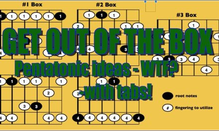 Get out of the Box: Different Pentatonic guitar scale ideas improve speed