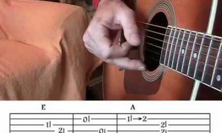 * Jim Bruce ~ Blind Boy Fuller [Ragtime Blues Guitar Lesson]