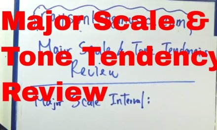Music Theory Part 3A (Major Scales) – Lesson 19 : Major Scale Review