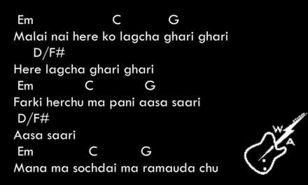 Syndicate – Bipul Chettri || Official Lyrics & chords || Cover || Guitar Lesson ||