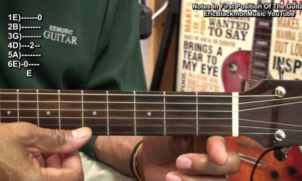 Learning All Guitar Notes In First Position Fret Board Lesson EricBlackmonGuitar