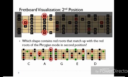 Pentatonic Scale (CAGED SYSTEM) beginners to intermediates Part 4