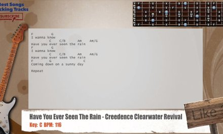 Have You Ever Seen The Rain – Creedence Clearwater Revival Guitar Backing Track with chords & lyrics