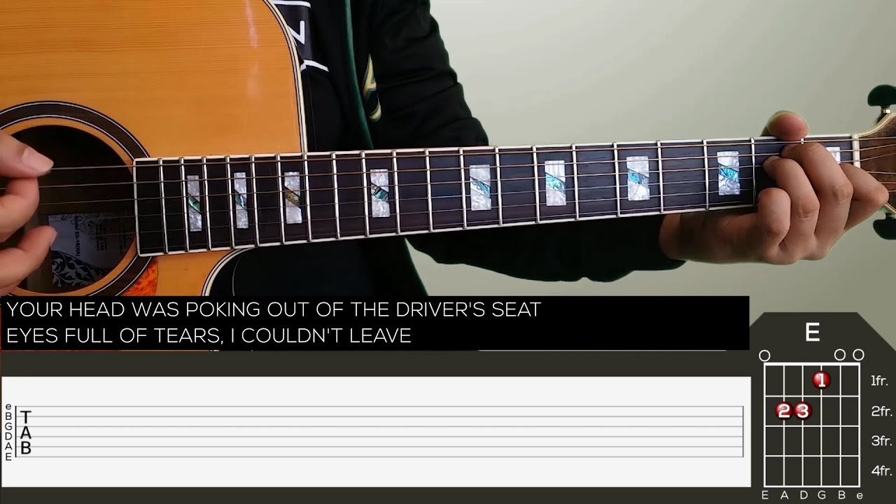 Moira Dela Torre Take Her To The Moon Chords Guitar Tutorial