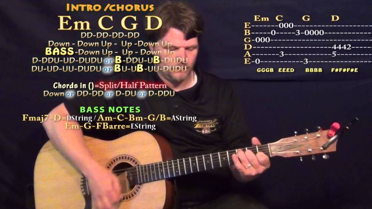 Faded Alan Walker Guitar Lesson Chord Chart In Standard Tuning
